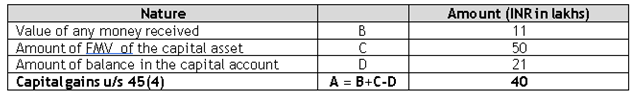 Capital Gains under Section 45(4)
